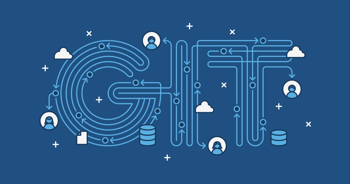 Atlassian's 'Getting Git Right' convention